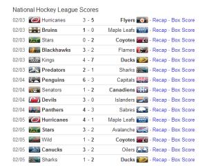 NHL Scores
